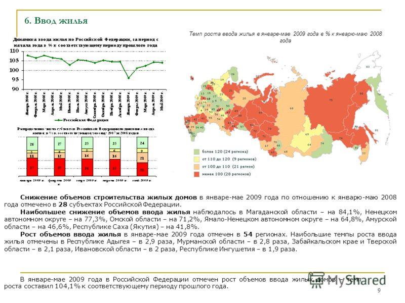 9 6. Ввод жилья Снижение объемов строительства жилых домов в январе-мае 2009 года по отношению к январю-маю 2008 года отмечено в 28 субъектах Российской Федерации. Наибольшее снижение объемов ввода жилья наблюдалось в Магаданской области – на 84,1%,