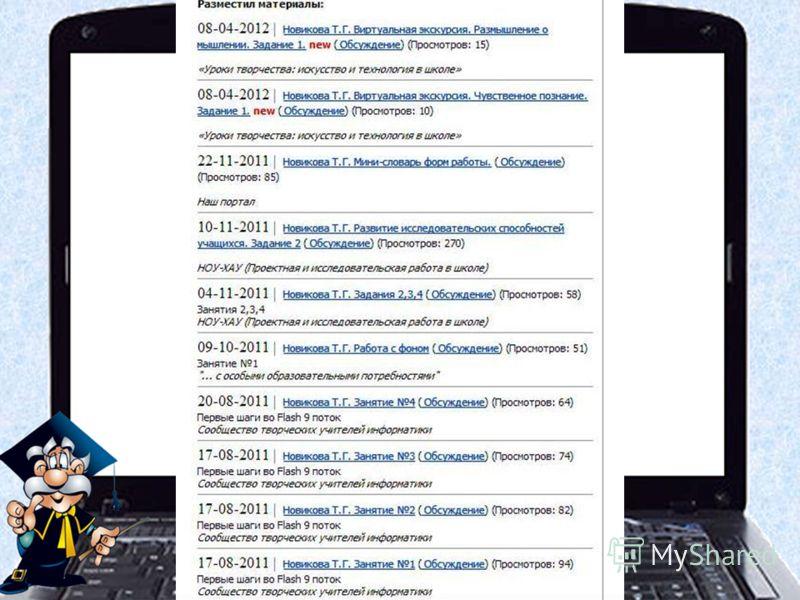 Методические разработки Для интерактивной доски – 64 Для интернет-уроков – 66 Опубликованы на сайте учителя http://mychildren.ucoz.ru/index/0-182 Предоставленные для общего пользования файлы: http://mychildren.ucoz.ru/index/0-184 Мои материалы Наши м