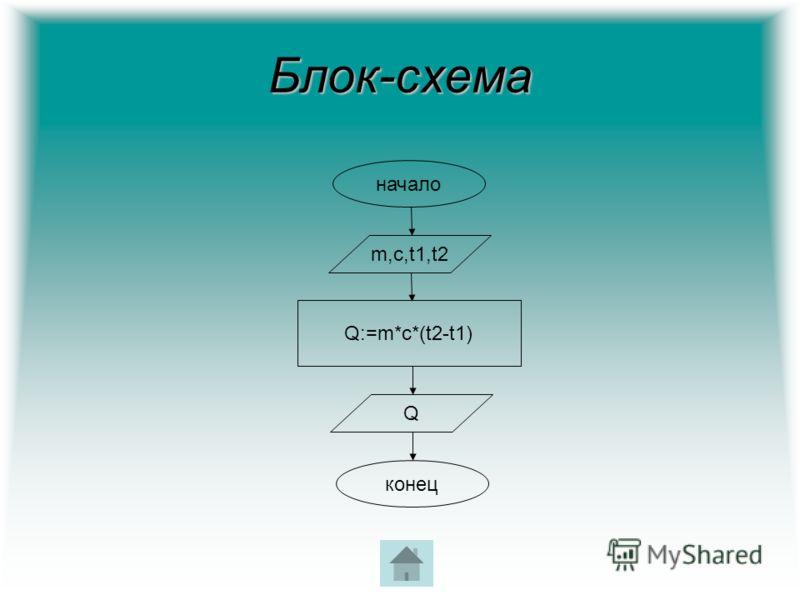 Блок-схема начало m,c,t1,t2 Q:=m*c*(t2-t1) Q конец