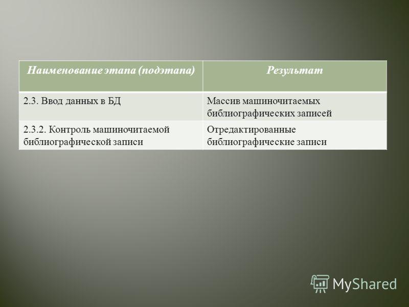Наименование этапа ( подэтапа ) Результат 2.3. Ввод данных в БДМассив машиночитаемых библиографических записей 2.3.2. Контроль машиночитаемой библиографической записи Отредактированные библиографические записи
