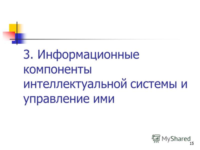 15 3. Информационные компоненты интеллектуальной системы и управление ими