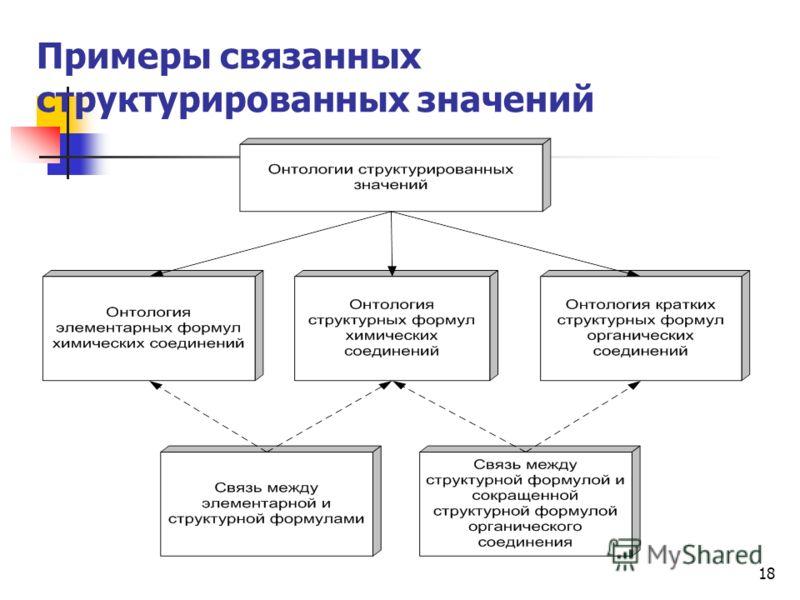 18 Примеры связанных структурированных значений