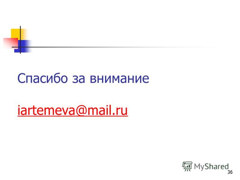 36 Спасибо за внимание iartemeva@mail.ru iartemeva@mail.ru