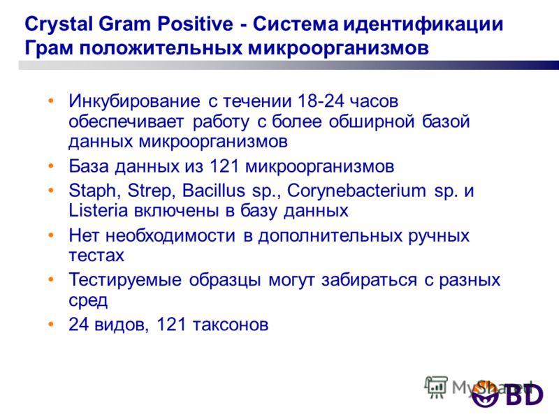 Crystal Gram Positive - Система идентификации Грам положительных микроорганизмов Инкубирование с течении 18-24 часов обеспечивает работу с более обширной базой данных микроорганизмов База данных из 121 микроорганизмов Staph, Strep, Bacillus sp., Cory