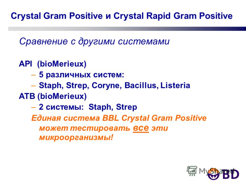 Crystal Gram Positive и Crystal Rapid Gram Positive Сравнение с другими системами API (bioMerieux) –5 различных систем: –Staph, Strep, Coryne, Bacillus, Listeria ATB (bioMerieux) –2 системы: Staph, Strep Единая система BBL Crystal Gram Positive может