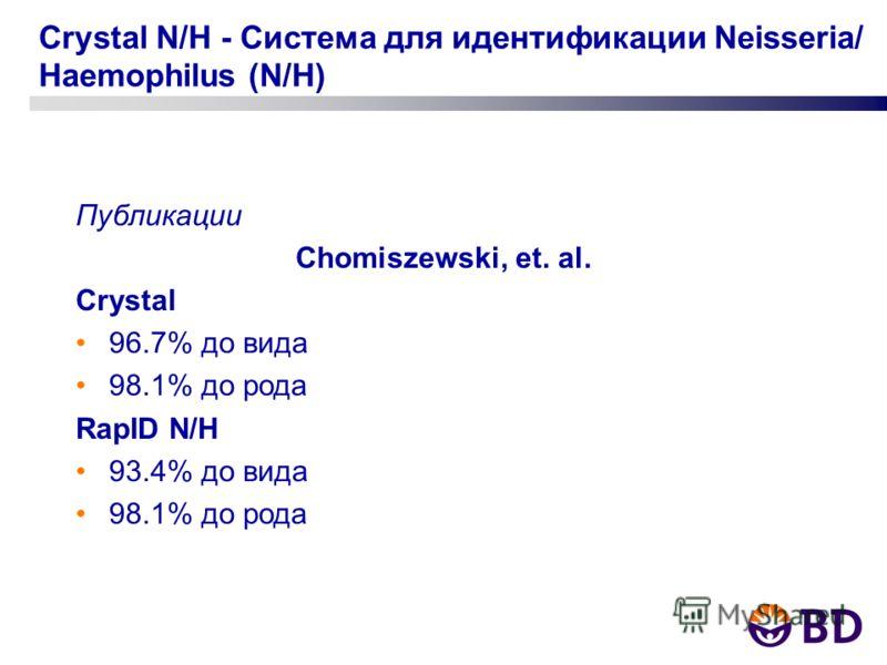 Crystal N/H - Система для идентификации Neisseria/ Haemophilus (N/H) Публикации Chomiszewski, et. al. Crystal 96.7% до вида 98.1% до рода RapID N/H 93.4% до вида 98.1% до рода
