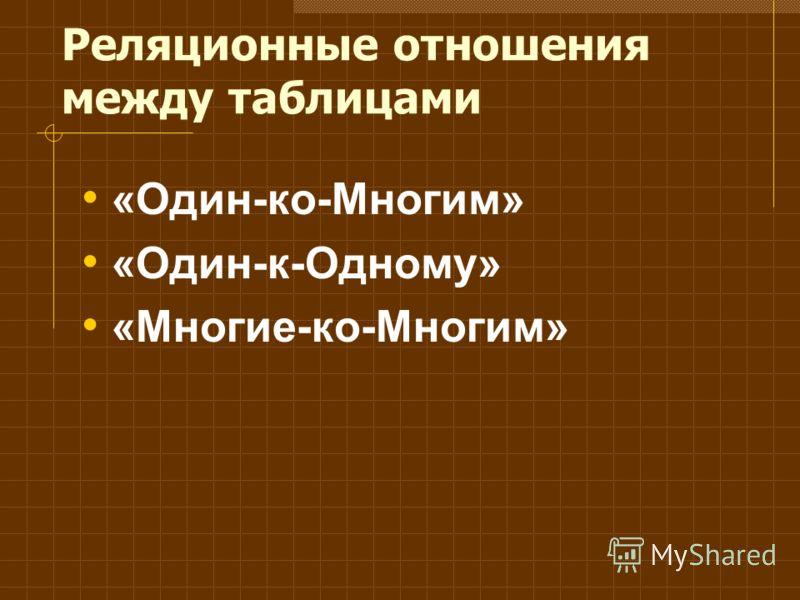 Реляционные отношения между таблицами «Один-ко-Многим» «Один-к-Одному» «Многие-ко-Многим»