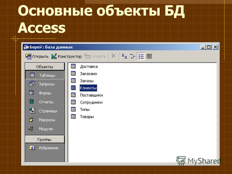 Основные объекты БД Access