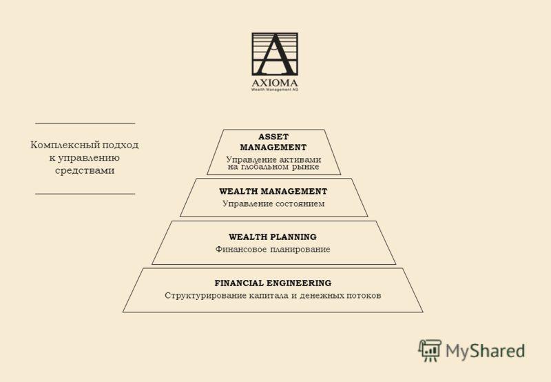 Комплексный подход к управлению средствами FINANCIAL ENGINEERING Структурирование капитала и денежных потоков ASSET MANAGEMENT Управление активами на глобальном рынке WEALTH MANAGEMENT Управление состоянием WEALTH PLANNING Финансовое планирование