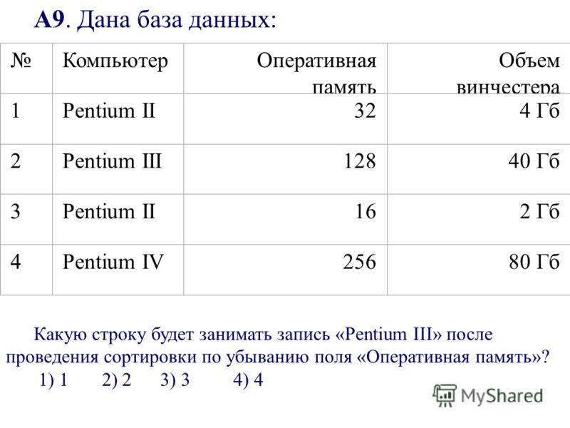 А9. Дана база данных: КомпьютерОперативная память Объем винчестера 1Pentium II324 Гб 2Pentium III12840 Гб 3Pentium II162 Гб 4Pentium IV25680 Гб Какую строку будет занимать запись «Pentium III» после проведения сортировки по убыванию поля «Оперативная