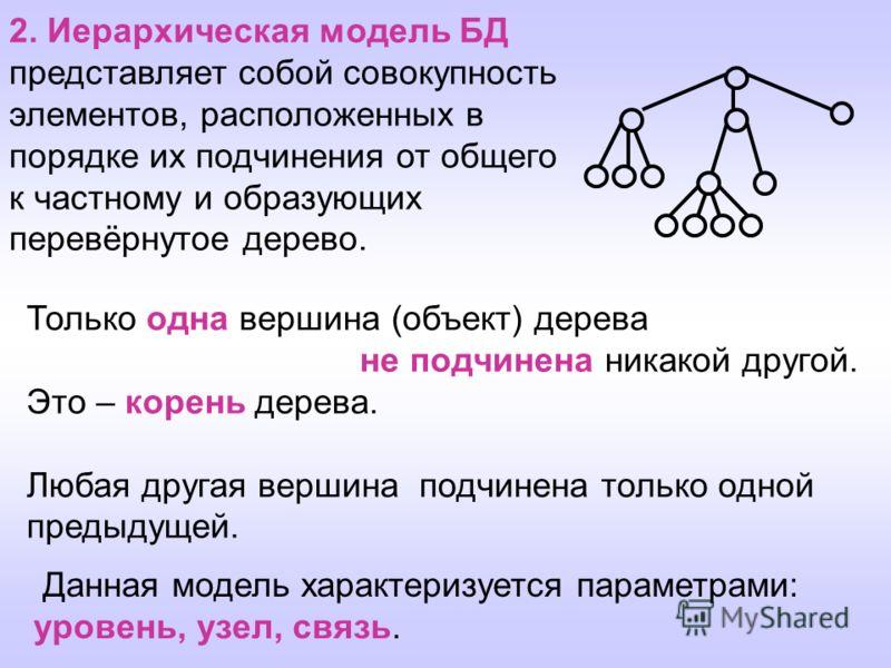 2. Иерархическая модель БД представляет собой совокупность элементов, расположенных в порядке их подчинения от общего к частному и образующих перевёрнутое дерево. Данная модель характеризуется параметрами: уровень, узел, связь. Только одна вершина (о