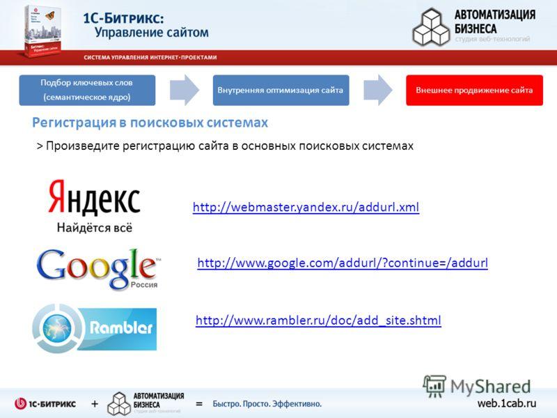 Подбор ключевых слов (семантическое ядро) Внутренняя оптимизация сайтаВнешнее продвижение сайта > Произведите регистрацию сайта в основных поисковых системах Регистрация в поисковых системах http://webmaster.yandex.ru/addurl.xml http://www.google.com