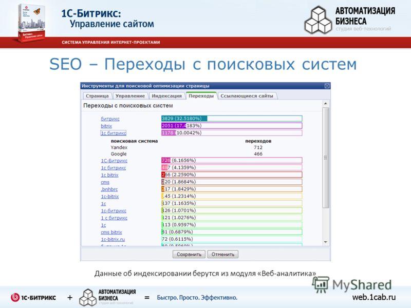 SEO – Переходы с поисковых систем Данные об индексировании берутся из модуля «Веб-аналитика»