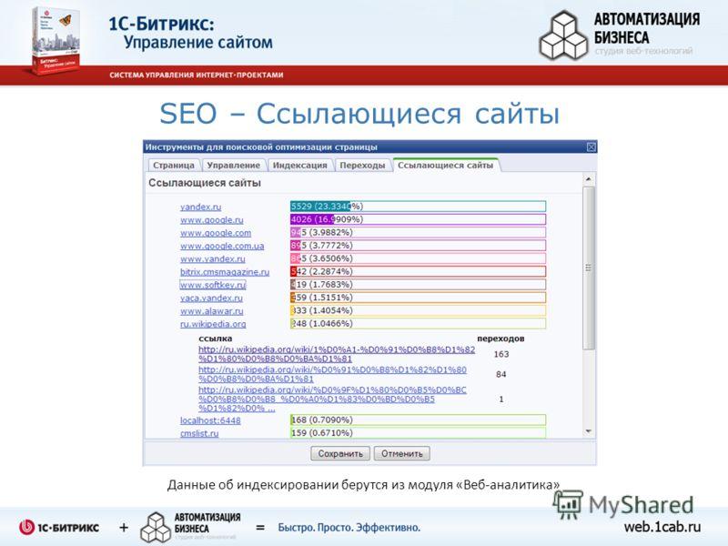 SEO – Ссылающиеся сайты Данные об индексировании берутся из модуля «Веб-аналитика»