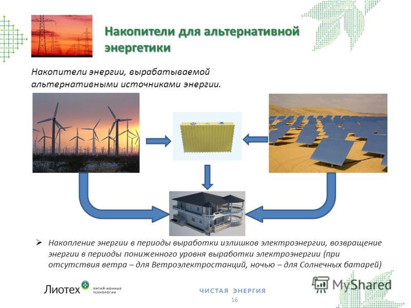 Накопители для альтернативной энергетики 16 Накопители энергии, вырабатываемой альтернативными источниками энергии. Накопление энергии в периоды выработки излишков электроэнергии, возвращение энергии в периоды пониженного уровня выработки электроэнер