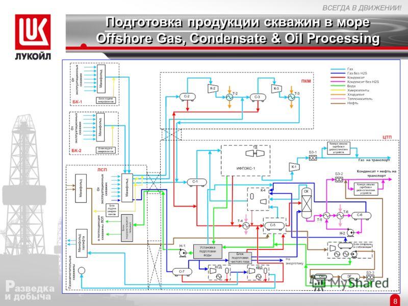 Подготовка продукции скважин в море Offshore Gas, Condensate & Oil Processing 8