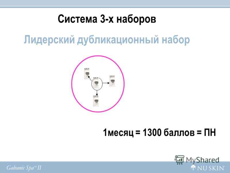 1месяц = 1300 баллов = ПН Система 3-х наборов Лидерский дубликационный набор