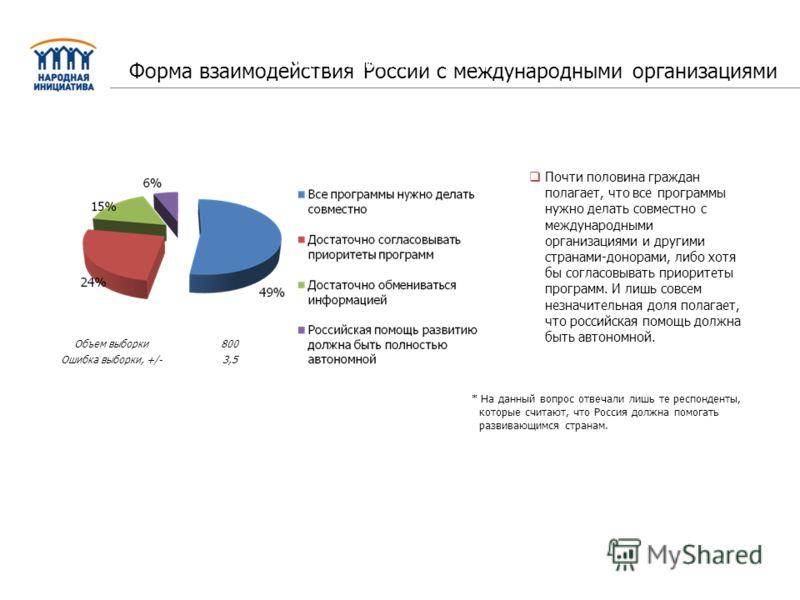 Объем выборки 800 Ошибка выборки, +/- 3,5 Форма взаимодействия России с международными организациями Отношение россиян к участию РФ в оказании помощи развивающимся странам Почти половина граждан полагает, что все программы нужно делать совместно с ме