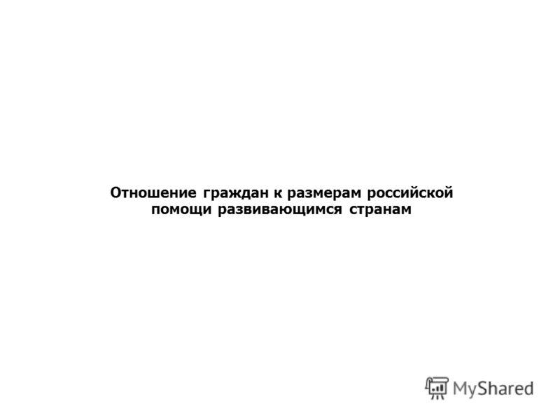 Отношение граждан к размерам российской помощи развивающимся странам Отношение россиян к участию РФ в оказании помощи развивающимся странам