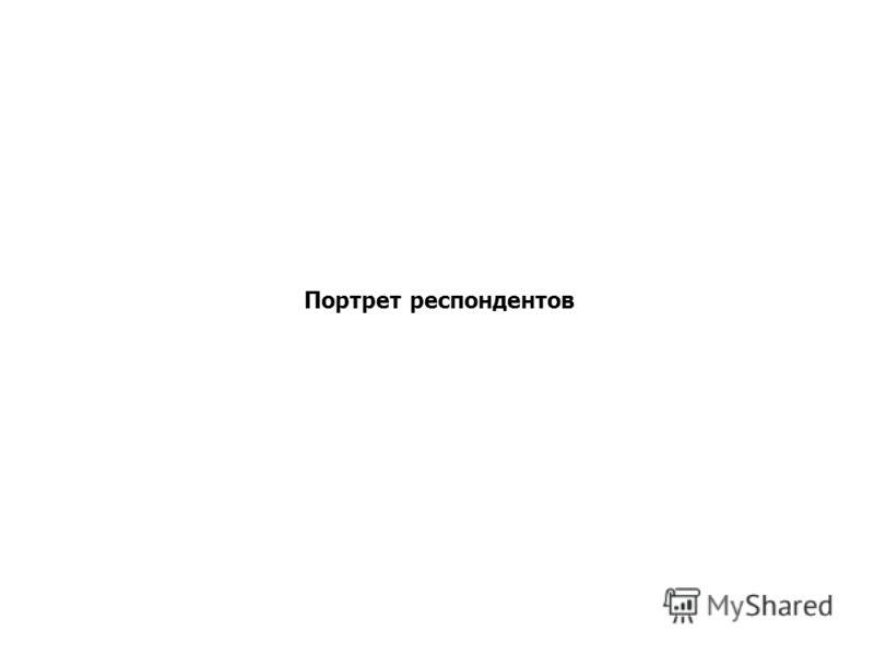 Портрет респондентов Отношение россиян к участию РФ в оказании помощи развивающимся странам
