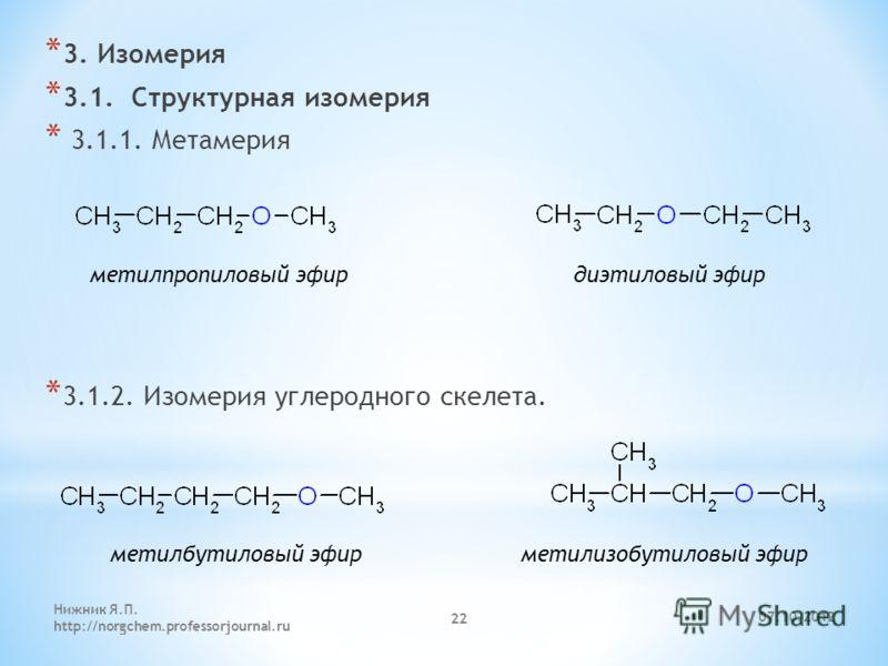 * 3. Изомерия * 3.1. Cтруктурная изомерия * 3.1.1. Метамерия * 3.1.2. Изомерия углеродного скелета. метилпропиловый эфир диэтиловый эфир метилбутиловый эфир метилизобутиловый эфир 06.08.2012 Нижник Я.П. http://norgchem.professorjournal.ru 22