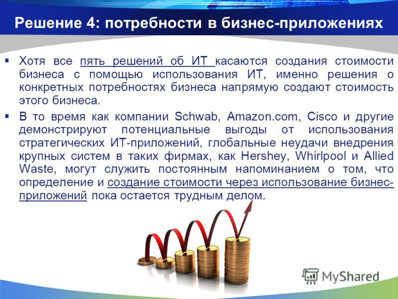 Решение 4: потребности в бизнес-приложениях Хотя все пять решений об ИТ касаются создания стоимости бизнеса с помощью использования ИТ, именно решения о конкретных потребностях бизнеса напрямую создают стоимость этого бизнеса. В то время как компании