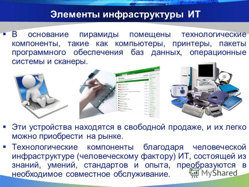 Элементы инфраструктуры ИТ В основание пирамиды помещены технологические компоненты, такие как компьютеры, принтеры, пакеты программного обеспечения баз данных, операционные системы и сканеры. Эти устройства находятся в свободной продаже, и их легко