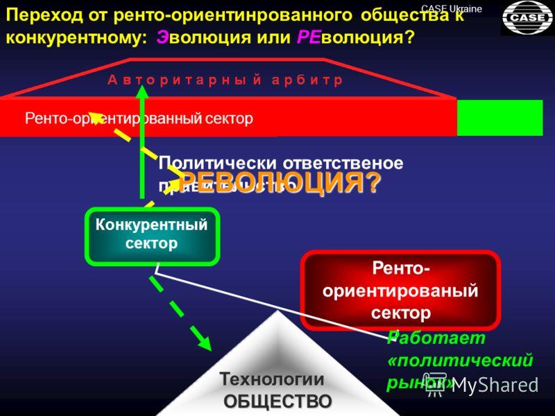 Политически ответственое правительство Конкурентный сектор ТехнологииОБЩЕСТВО CASE UkraineРЕВОЛЮЦИЯ? Ренто- ориентированый сектор Конкурентный сектор Работает «политический рынок» Переход от ренто-ориентинрованного общества к конкурентному: Эволюция