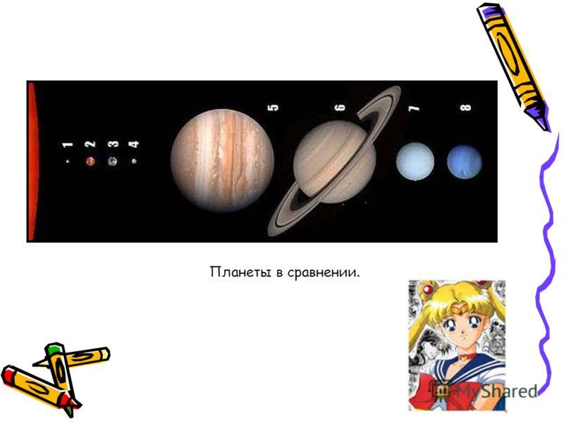 Планеты в сравнении.
