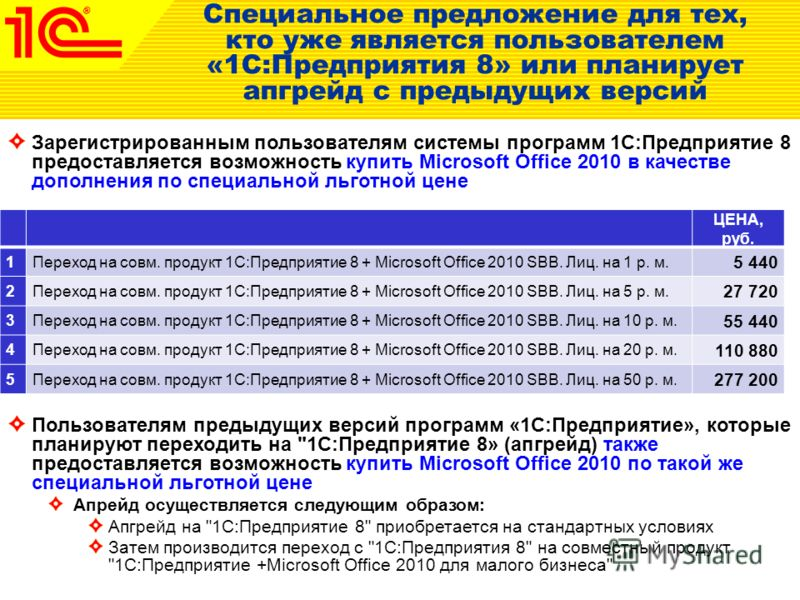Специальное предложение для тех, кто уже является пользователем «1С:Предприятия 8» или планирует апгрейд с предыдущих версий Зарегистрированным пользователям системы программ 1С:Предприятие 8 предоставляется возможность купить Microsoft Office 2010 в