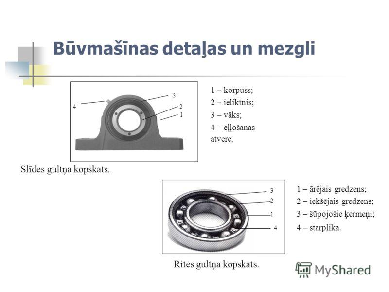 Būvmašīnas detaļas un mezgli 1 – korpuss; 2 – ieliktnis; 3 – vāks; 4 – eļļošanas atvere. 1 2 3 4 Slīdes gultņa kopskats. 1 2 3 4 1 – ārējais gredzens; 2 – iekšējais gredzens; 3 – šūpojošie ķermeņi; 4 – starplika. Rites gultņa kopskats.