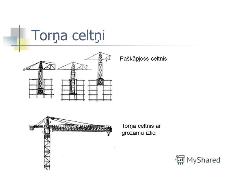 Torņa celtņi Paškāpjošs celtnis Torņa celtnis ar grozāmu izlici