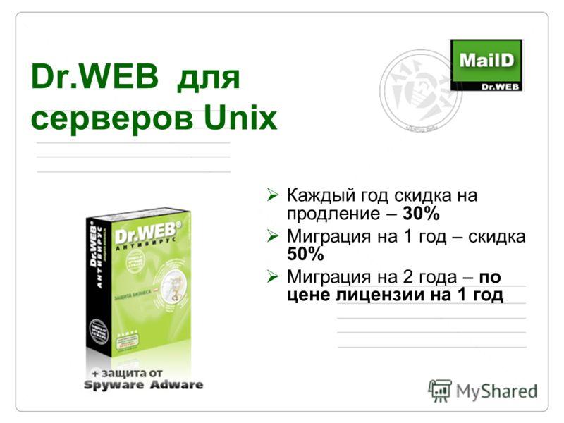 Dr.WEB для серверов Unix Каждый год скидка на продление – 30% Миграция на 1 год – скидка 50% Миграция на 2 года – по цене лицензии на 1 год