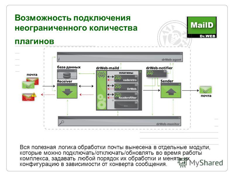 Вся полезная логика обработки почты вынесена в отдельные модули, которые можно подключать/отключать/обновлять во время работы комплекса, задавать любой порядок их обработки и менять их конфигурацию в зависимости от конверта сообщения. Возможность под
