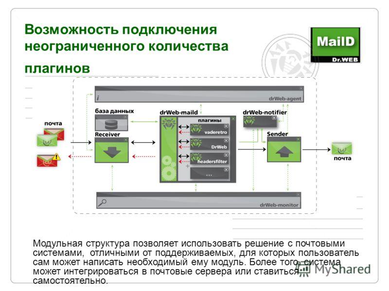 Модульная структура позволяет использовать решение с почтовыми системами, отличными от поддерживаемых, для которых пользователь сам может написать необходимый ему модуль. Более того, система может интегрироваться в почтовые сервера или ставиться само