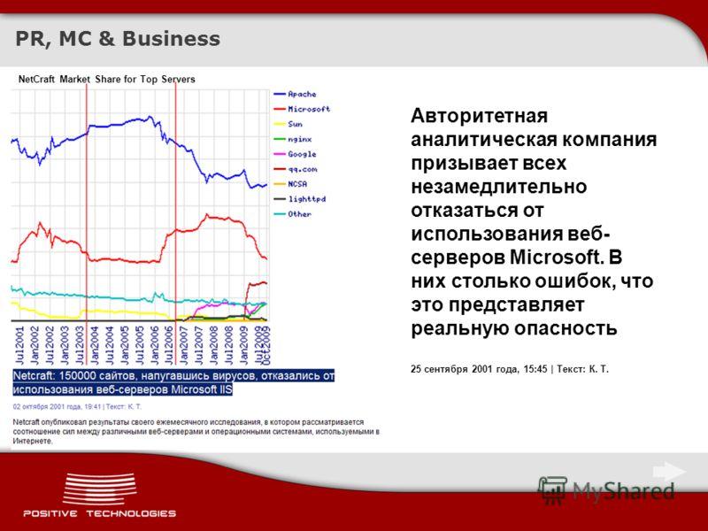 PR, MC & Business NetCraft Market Share for Top Servers Авторитетная аналитическая компания призывает всех незамедлительно отказаться от использования веб- серверов Microsoft. В них столько ошибок, что это представляет реальную опасность 25 сентября