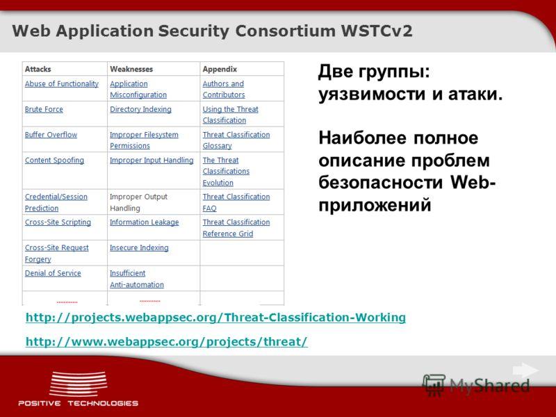 Web Application Security Consortium WSTCv2 http://projects.webappsec.org/Threat-Classification-Working http://www.webappsec.org/projects/threat/ Две группы: уязвимости и атаки. Наиболее полное описание проблем безопасности Web- приложений