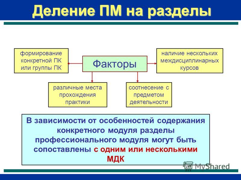 Деление ПМ на разделы формирование конкретной ПК или группы ПК соотнесение с предметом деятельности различные места прохождения практики наличие нескольких междисциплинарных курсов В зависимости от особенностей содержания конкретного модуля разделы п