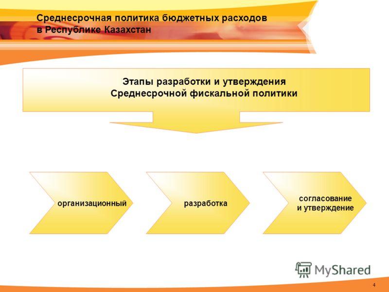 4 Среднесрочная политика бюджетных расходов в Республике Казахстан Этапы разработки и утверждения Среднесрочной фискальной политики организационный согласование и утверждение разработка