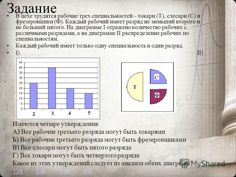 Задание В цехе трудятся рабочие трех специальностей – токари (Т), слесари (С) и фрезеровщики (Ф). Каждый рабочий имеет разряд не меньший второго и не больший пятого. На диаграмме I отражено количество рабочих с различными разрядами, а на диаграмме II