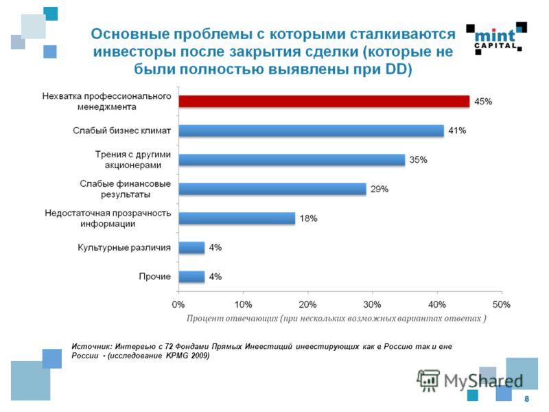 8 Источник: Интервью с 72 Фондами Прямых Инвестиций инвестирующих как в Россию так и вне России - (исследование KPMG 2009)