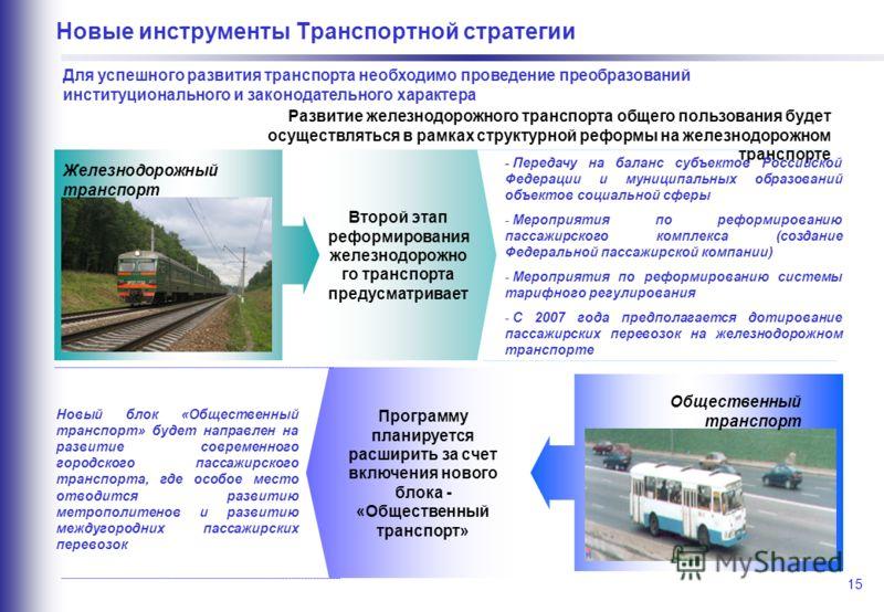 15 Новые инструменты Транспортной стратегии Для успешного развития транспорта необходимо проведение преобразований институционального и законодательного характера Развитие железнодорожного транспорта общего пользования будет осуществляться в рамках с