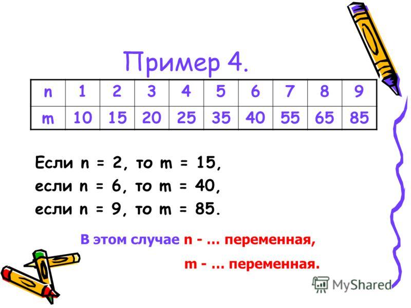 Вопросы: 1.t - ……. переменная, р - …….. переменная. 2. Определим область определения и область значений функции.