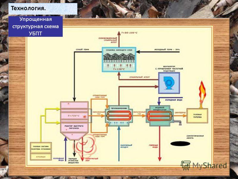 Технология. Упрощенная структурная схема УБПТ