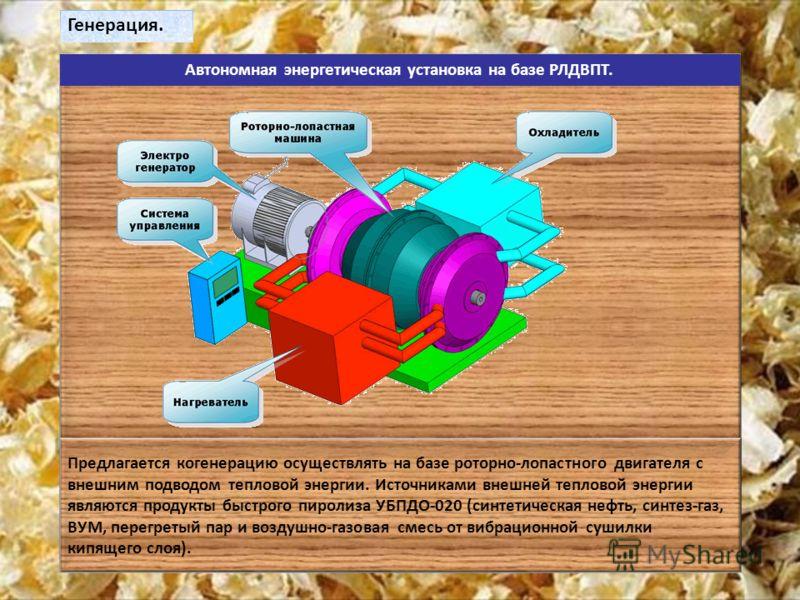 Генерация. Предлагается когенерацию осуществлять на базе роторно-лопастного двигателя с внешним подводом тепловой энергии. Источниками внешней тепловой энергии являются продукты быстрого пиролиза УБПДО-020 (синтетическая нефть, синтез-газ, ВУМ, перег