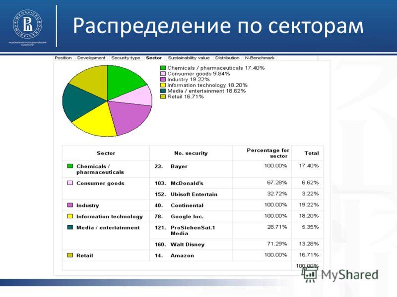 Распределение по секторам