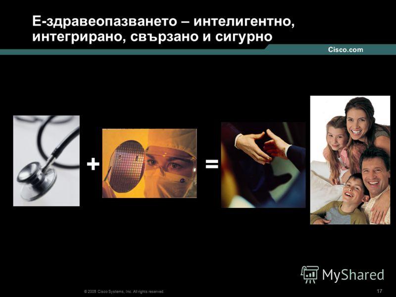 17 © 2003 Cisco Systems, Inc. All rights reserved. 17 Е-здравеопазването – интелигентно, интегрирано, свързано и сигурно © 2005 Cisco Systems, Inc. All rights reserved. +=