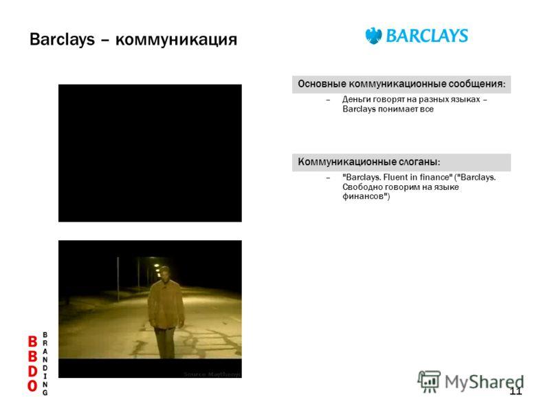 11 Основные коммуникационные сообщения: –Деньги говорят на разных языках – Barclays понимает все Коммуникационные слоганы: –Barclays. Fluent in finance (Barclays. Свободно говорим на языке финансов) Barclays – коммуникация