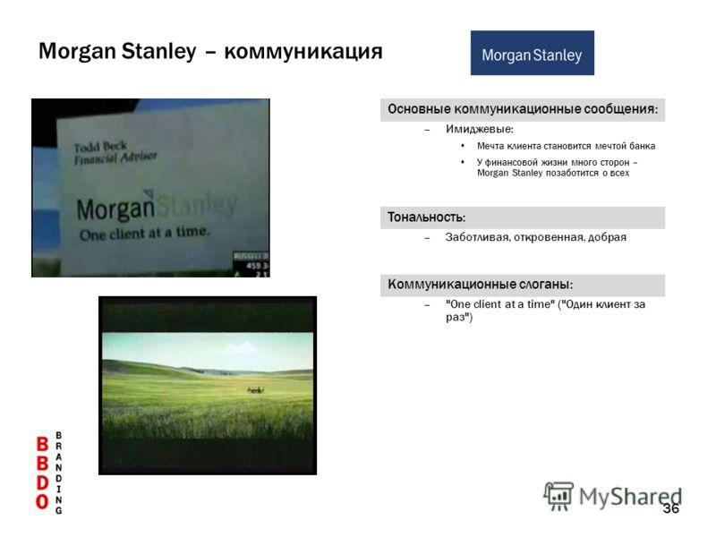 36 Основные коммуникационные сообщения: –Имиджевые: Мечта клиента становится мечтой банка У финансовой жизни много сторон – Morgan Stanley позаботится о всех Тональность: –Заботливая, откровенная, добрая Коммуникационные слоганы: –
