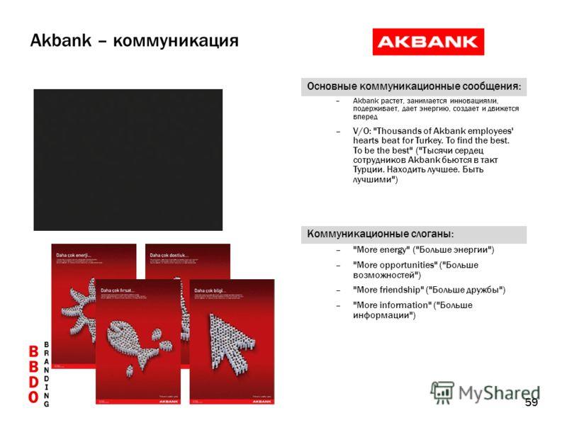 59 Akbank – коммуникация Основные коммуникационные сообщения: –Akbank растет, занимается инновациями, подерживает, дает энергию, создает и движется вперед –V/O: